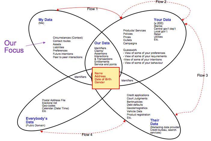 datastore_diagram
