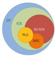 ot_ics_scada.jpg