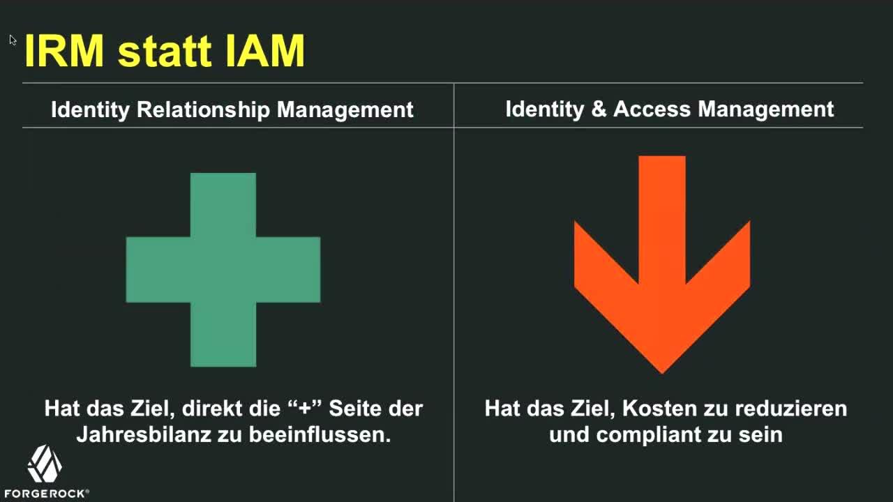 identity access management als fundament f r das. Black Bedroom Furniture Sets. Home Design Ideas